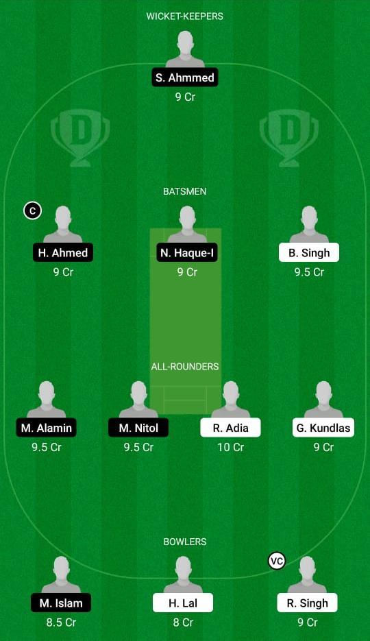 LON vs VEN Dream11 Prediction Fantasy Cricket Tips Dream11 Team ECS T10 Venice