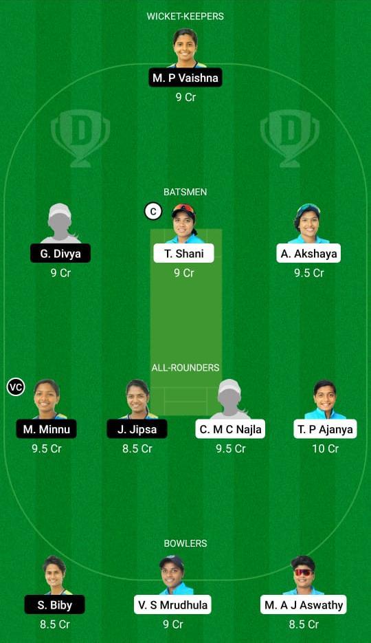 RUB vs EME Dream11 Prediction Fantasy Cricket Tips Dream11 Team Kerala Women's T20