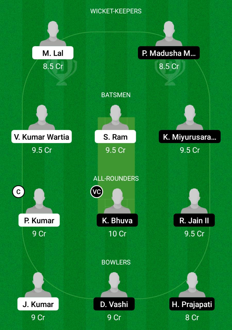 ALB vs MCC Dream11 Prediction Fantasy Cricket Tips Dream11 Team ECS T10 Milan