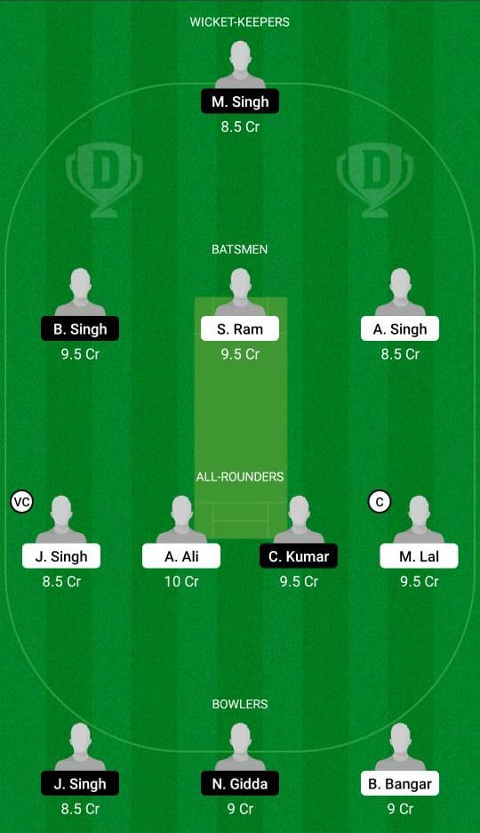 ALB vs BCC Dream11 Prediction Fantasy Cricket Tips Dream11 Team ECS T10 Milan