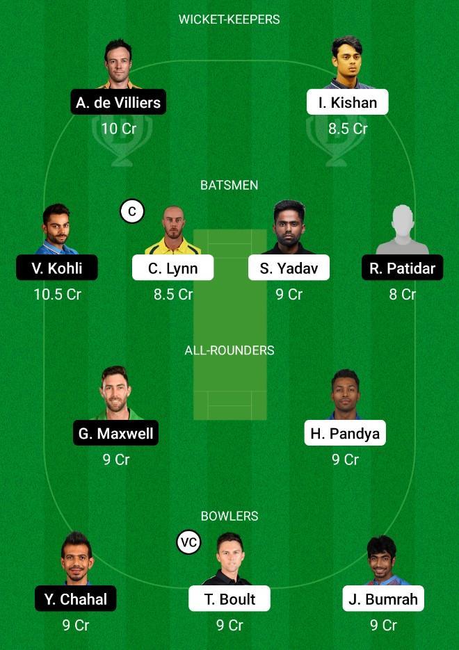 MI vs RCB Dream11 Prediction Fantasy Cricket Tips Dream11 Team VIVO IPL 2021