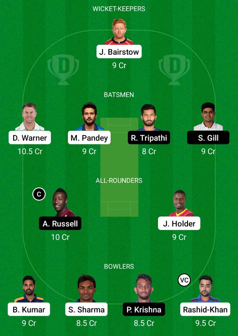 SRH vs KKR Dream11 Prediction Fantasy Cricket Tips Dream11 Team VIVO IPL 2021