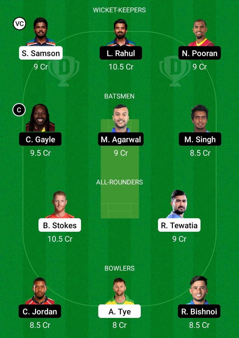 RR vs PBKS Dream11 Prediction Fantasy Cricket Tips Dream11 Team VIVO IPL 2021