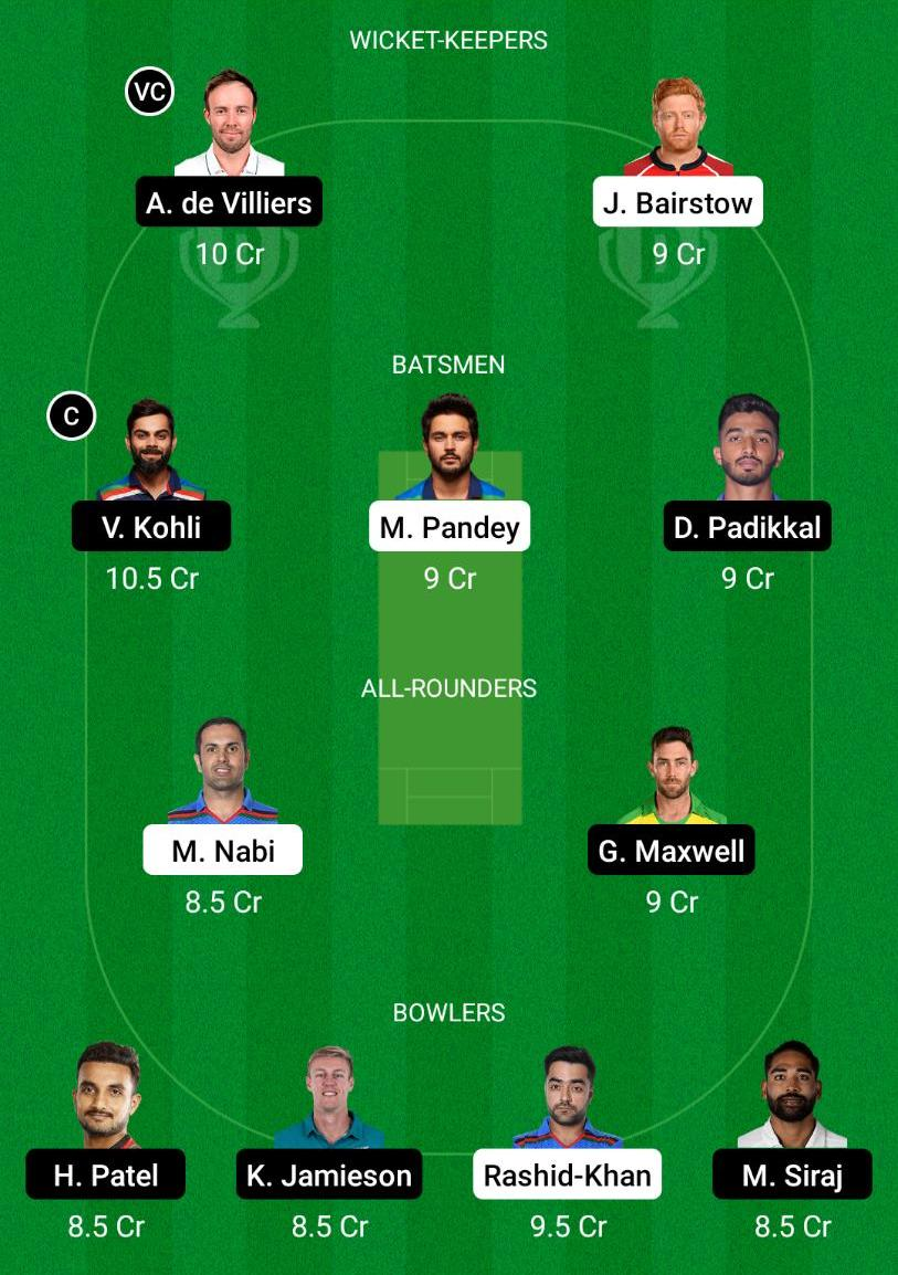 SRH vs RCB Dream11 Prediction Fantasy Cricket Tips Dream11 Team VIVO IPL 2021