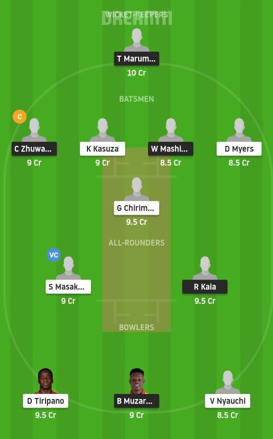 SR vs MOU Dream11 Prediction Fantasy Cricket Tips Dream11 Team Zimbabwe T20