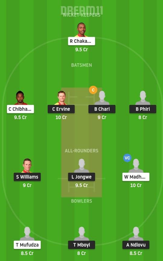 MT vs ME Dream11 Prediction Fantasy Cricket Tips Dream11 Team Zimbabwe T20