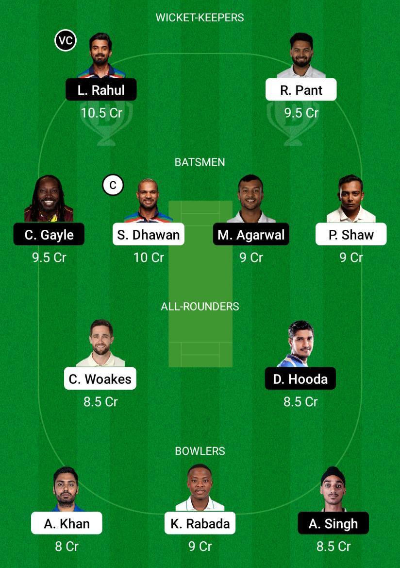 DC vs PBKS Dream11 Prediction Fantasy Cricket Tips Dream11 Team VIVO IPL 2021