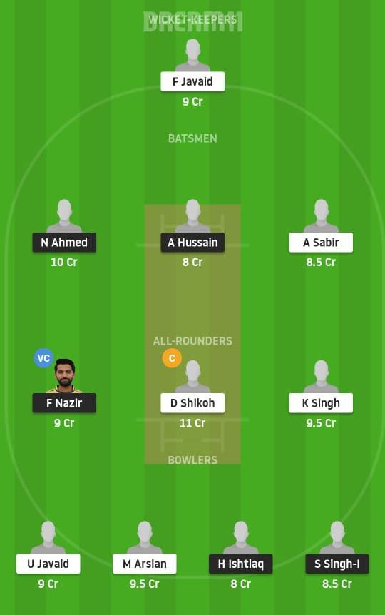 JIB vs CIV Dream11 Prediction Fantasy Cricket Tips Dream11 Team ECS T10 Brescia