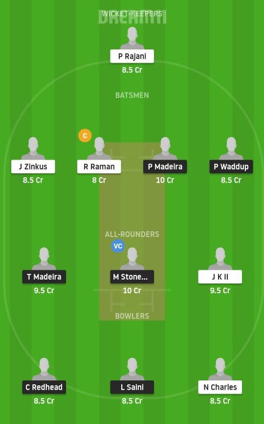 CK vs OCC Dream11 Prediction Fantasy Cricket Tips Dream11 Team Portugal T10