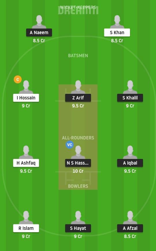 PKC vs BAA Dream11 Prediction Fantasy Cricket Tips Dream11 Team ECS T10 Vienna