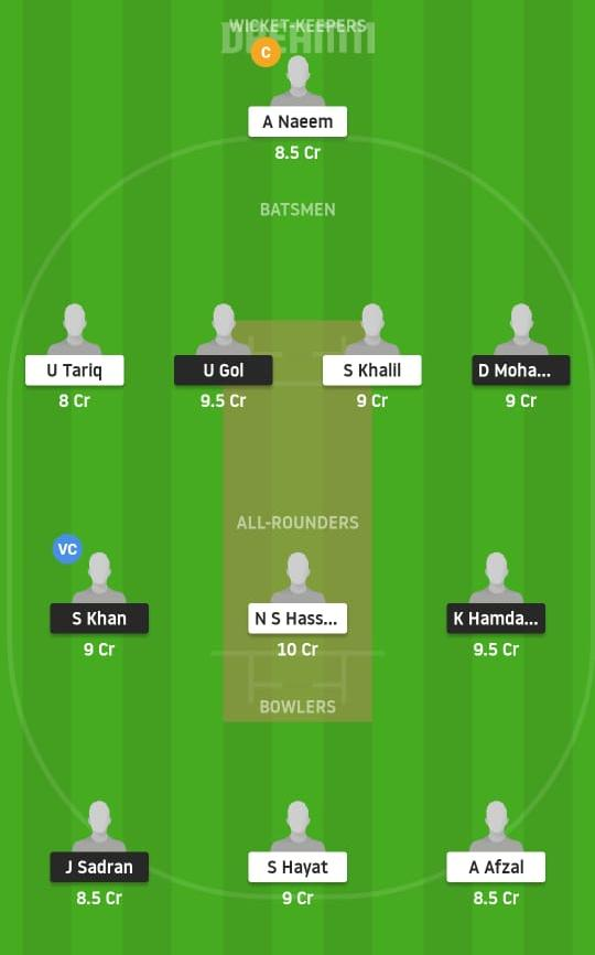CRC vs PKC Dream11 Prediction Fantasy Cricket Tips Dream11 Team ECS T10 Vienna