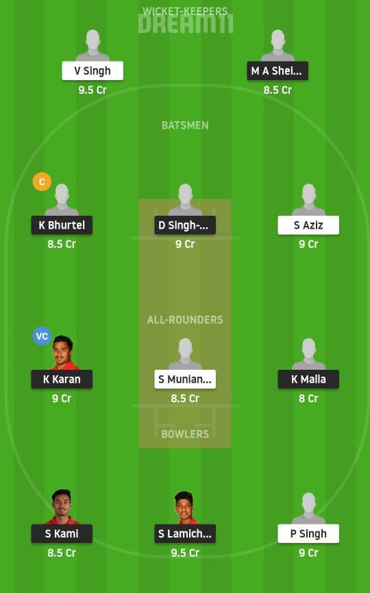 Nepal vs Malaysia Dream11 Prediction Fantasy Cricket Tips Dream11 Team Nepal Tri Nations Cup