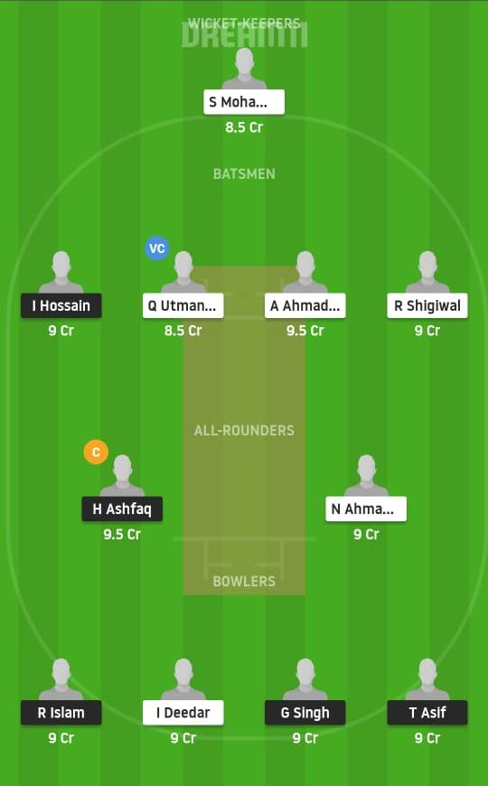 BAA vs VIA Dream11 Prediction Fantasy Cricket Tips Dream11 Team ECS T10 Vienna