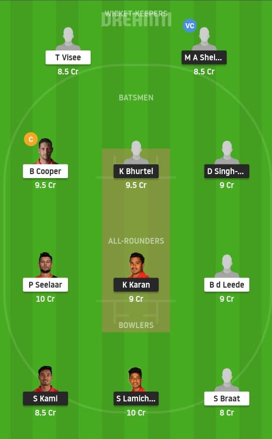 Nepal vs Netherlands Dream11 Prediction Fantasy Cricket Tips Dream11 Team Nepal Tri Nations Cup