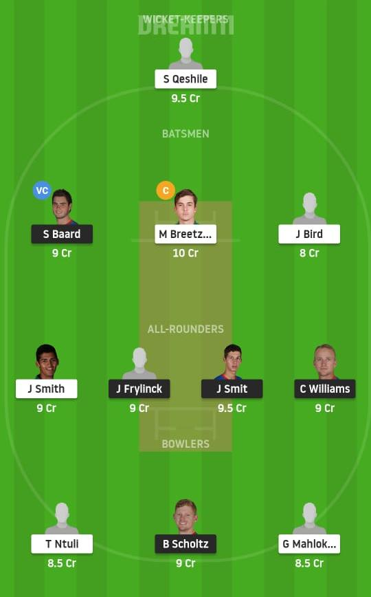 Namibia vs South Africa Emerging Dream11 Prediction Fantasy Cricket Tips Dream11 Team