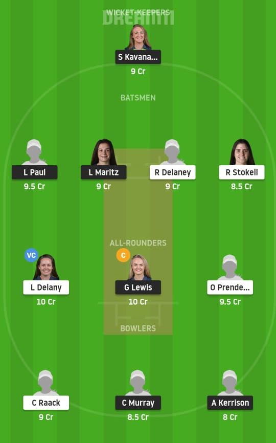 SCO-W vs TYP-W Dream11 Prediction Fantasy Cricket Tips Dream11 Team Women's Super Series ODD