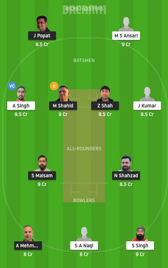 MAL vs IR Dream11 Prediction Fantasy Cricket Tips Dream11 Team Portugal T10