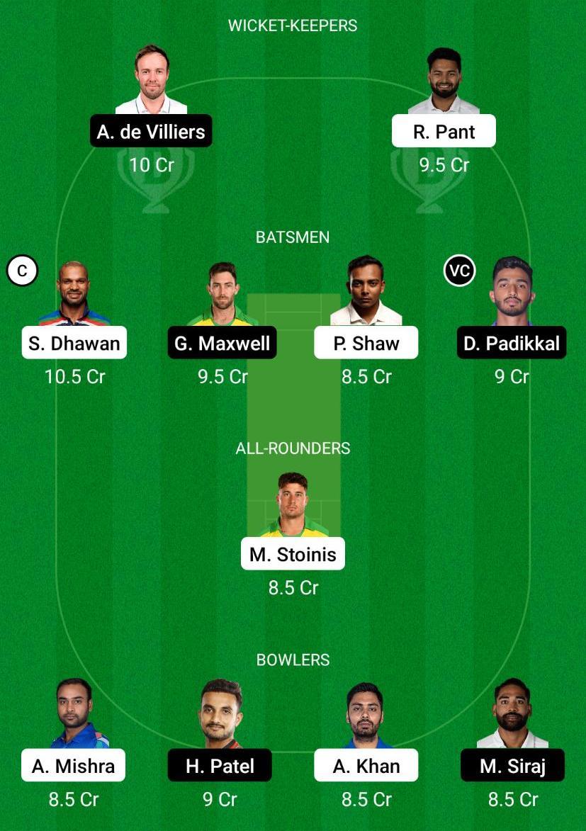 DC vs RCB Dream11 Prediction Fantasy Cricket Tips Dream11 Team VIVO IPL 2021
