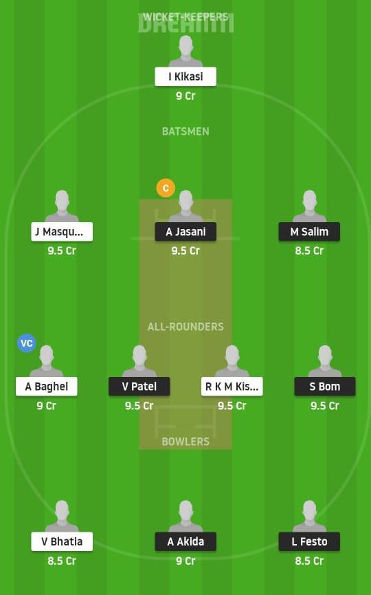 RNC vs TRG Dream11 Prediction Fantasy Cricket Tips Dream11 Team Tanzania T10