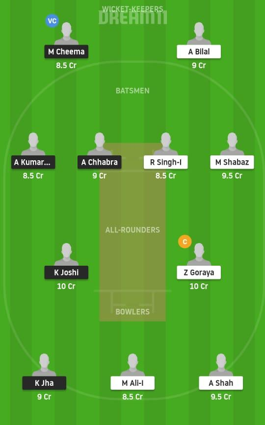INV vs SAL Dream11 Prediction Fantasy Cricket Tips Dream11 Team ECS T10 Vienna