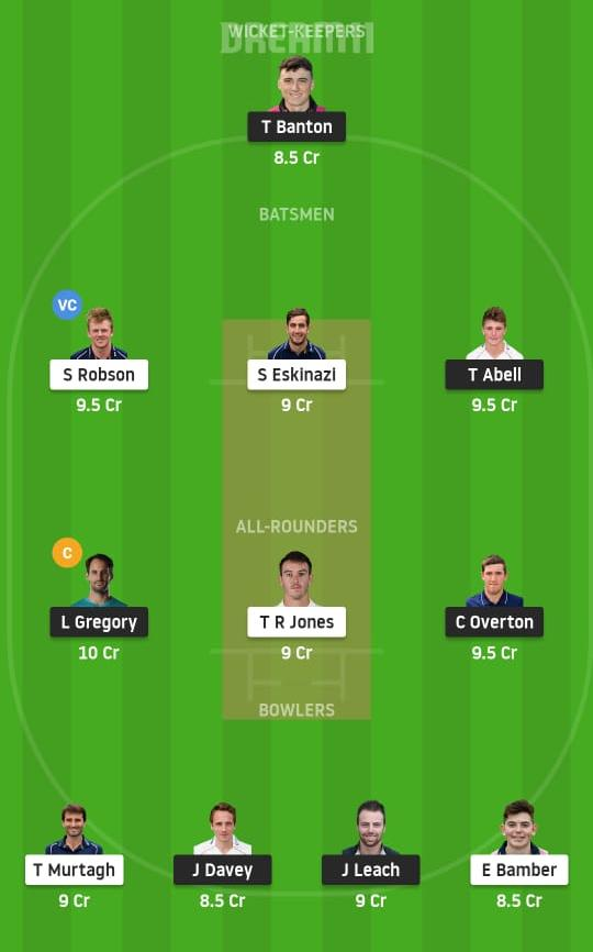 SOM vs MID Dream11 Prediction Fantasy Cricket Tips Dream11 Team English Test County Championship