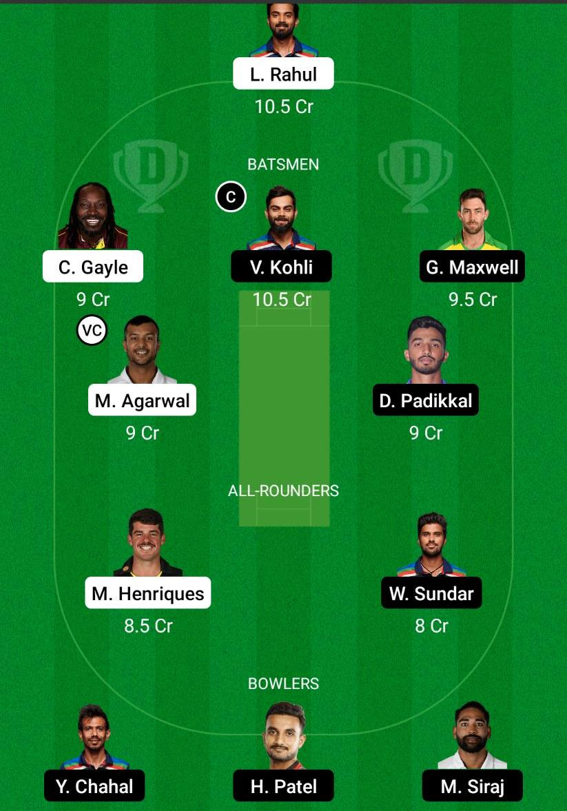 PBKS vs RCB Dream11 Prediction Fantasy Cricket Tips Dream11 Team VIVO IPL 2021