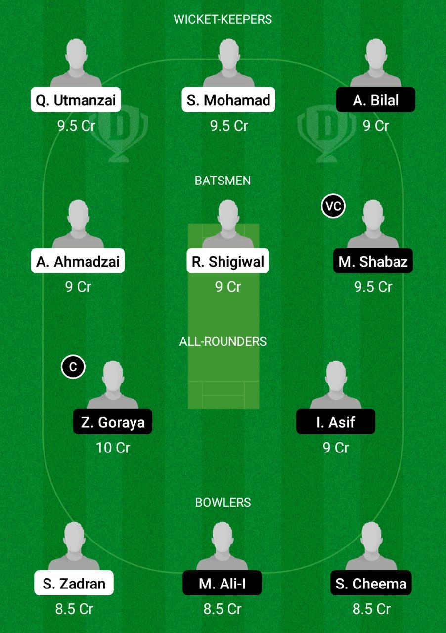 VIA vs SAL Dream11 Prediction Fantasy Cricket Tips Dream11 Team ECS T10 Vienna