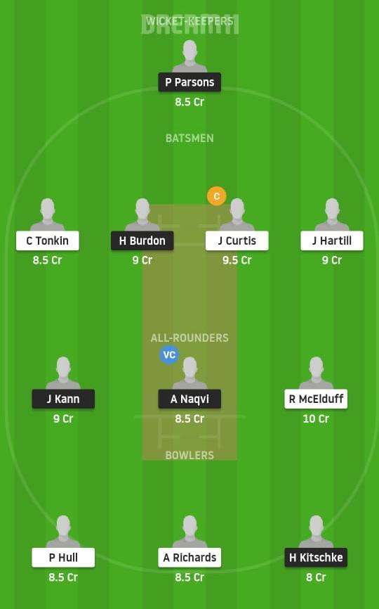 TRV vs NCC Dream11 Prediction Fantasy Cricket Tips Dream11 Team Darwin ODD