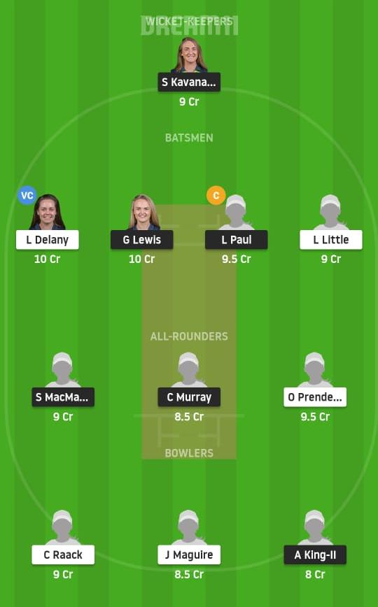 SCO-W vs TYP-W Dream11 Prediction Fantasy Cricket Tips Dream11 Team Women's Super Series ODD