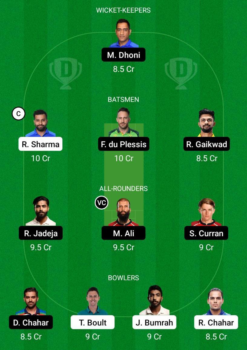 MI vs CSK Dream11 Prediction Fantasy Cricket Tips Dream11 Team VIVO IPL 2021