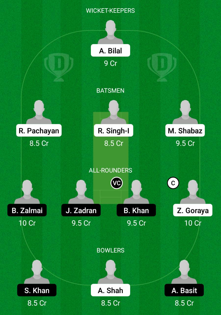 SAL vs CRC Dream11 Prediction Fantasy Cricket Tips Dream11 Team ECS T10 Vienna