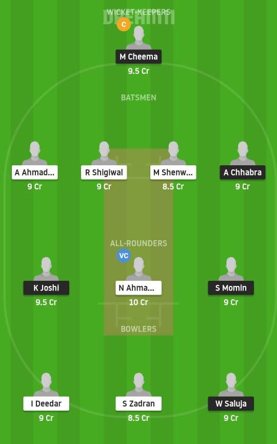 INV vs VIA Dream11 Prediction Fantasy Cricket Tips Dream11 Team ECS T10 Vienna