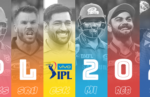IPL 2021 Schedule, New Dates And New Venues, Points Table, Orange Cap, Time Table, Teams