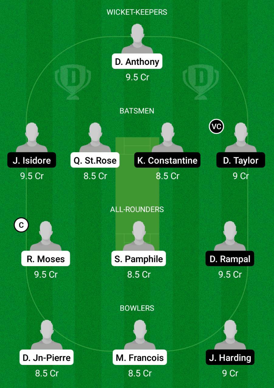 LBR vs VFSS Dream11 Prediction Fantasy Cricket Tips Dream11 Team St Lucia T10 Blast