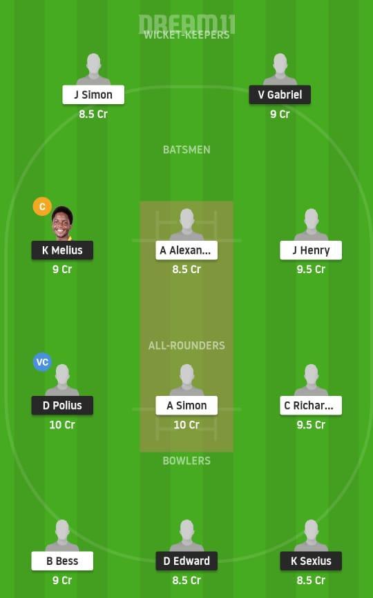 GICB vs CCP Dream11 Prediction Fantasy Cricket Tips Dream11 Team St Lucia T10 Blast