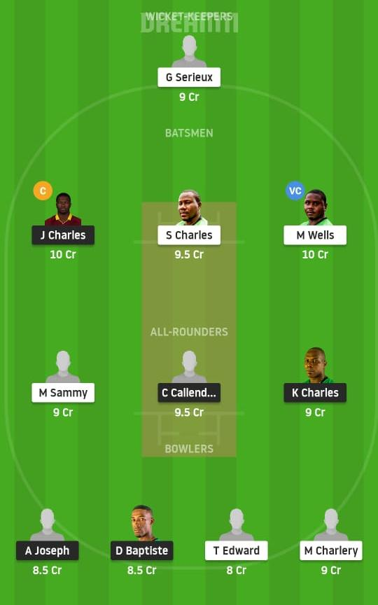 SCL vs ME Dream11 Prediction Fantasy Cricket Tips Dream11 Team St Lucia T10 Blast