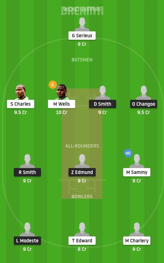 MAC vs ME Dream11 Prediction Fantasy Cricket Tips Dream11 Team St Lucia T10 Blast