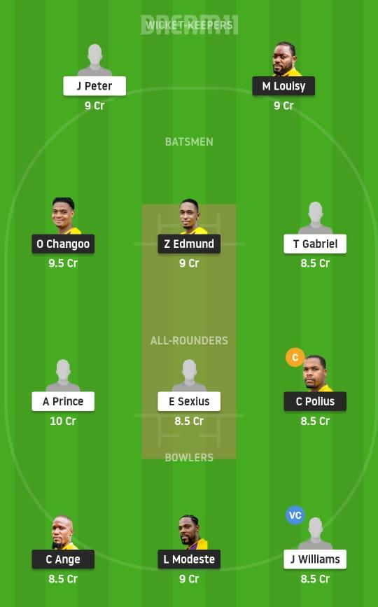 MAC vs VFNR Dream11 Prediction Fantasy Cricket Tips Dream11 Team St Lucia T10 Blast