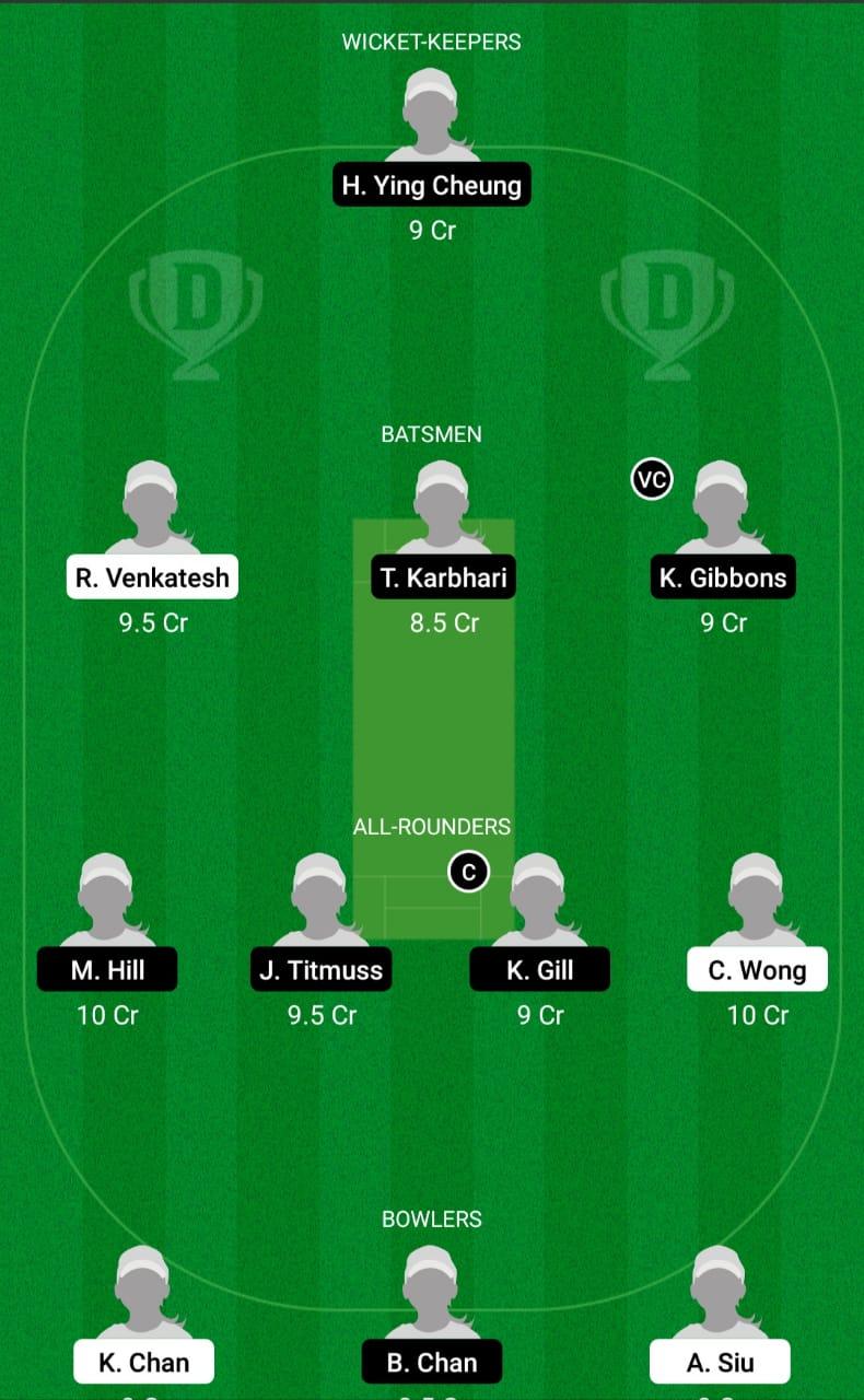 BHS vs JJ Dream11 Prediction Fantasy Cricket Tips Dream11 Team Hong Kong Women's T20