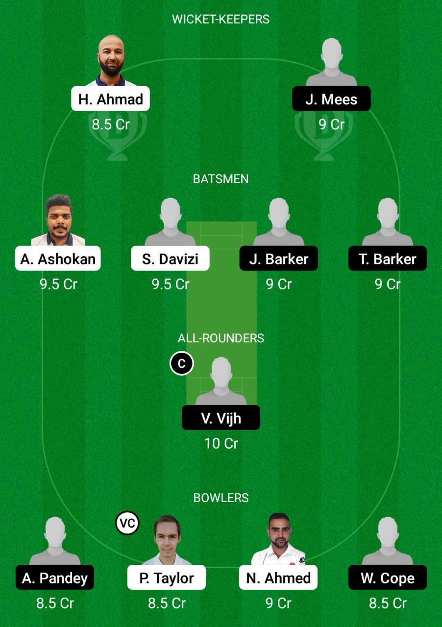 CZR vs LUX Dream11 Očekávejte Fantasy Cricket Dream11 Team Central Europe Cup T20 Tipy
