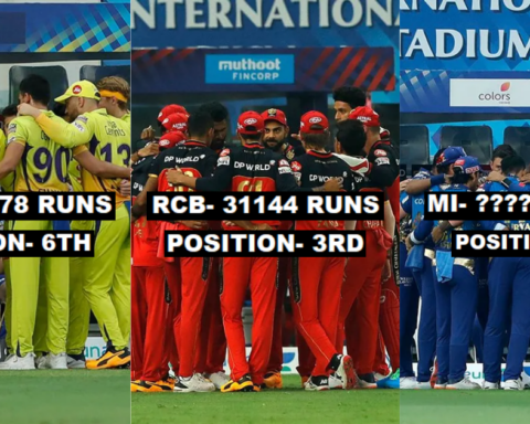 Total Runs Scored By All IPL Teams In All The 14 Seasons So Far