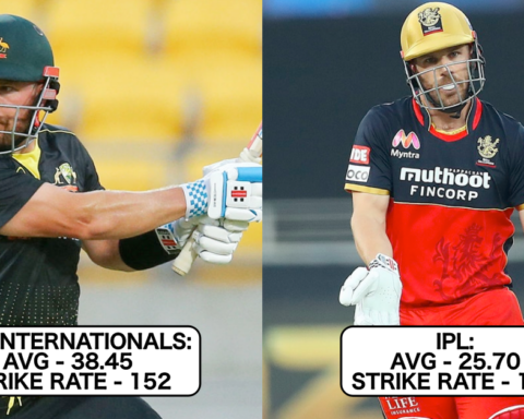 5 Players Who Are Big Hits In T20 Internationals But Flopped In The IPL
