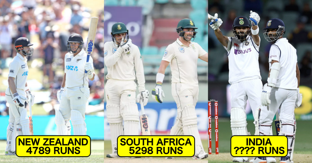 ICC World Test Championship 2019-21: Team-Wise Most Runs Scored In The Tournament