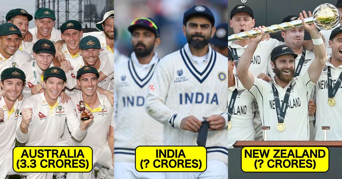 ICC World Test Championship 2019-21: Team-Wise Prize Money Won In The Tournament