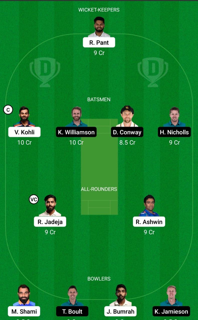 India vs New Zealand Dream11 Team Prediction Fantasy Cricket Tips Dream11 Team ICC World Test Championship Final