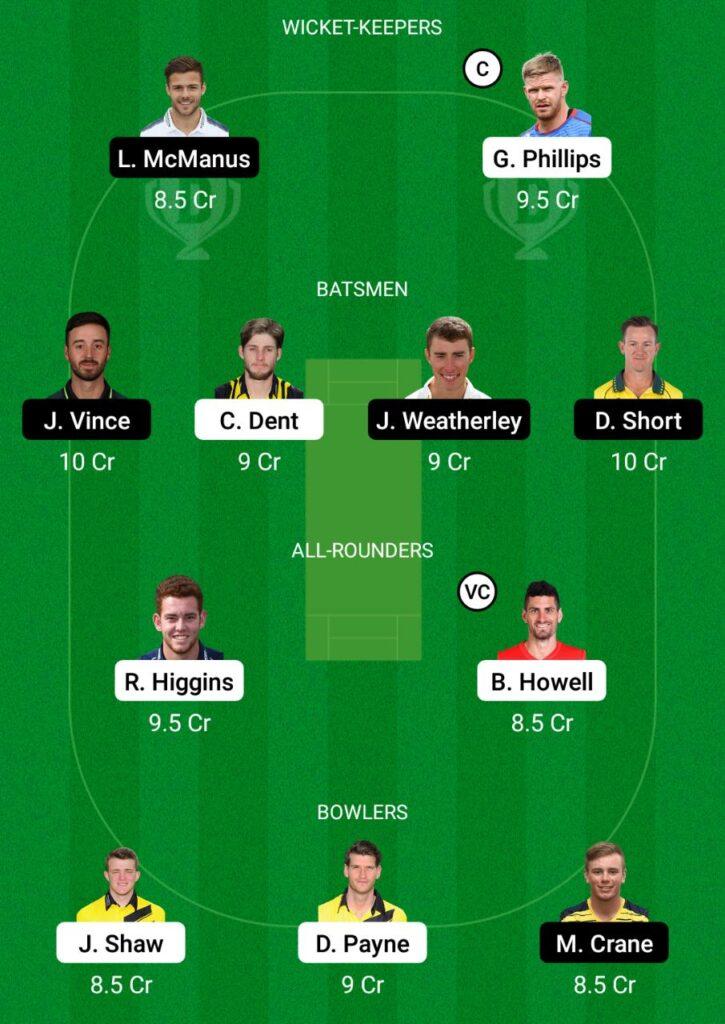 GLO vs HAM Dream11 Prediction Fantasy Cricket Tips Dream11 Team English T20 Blast