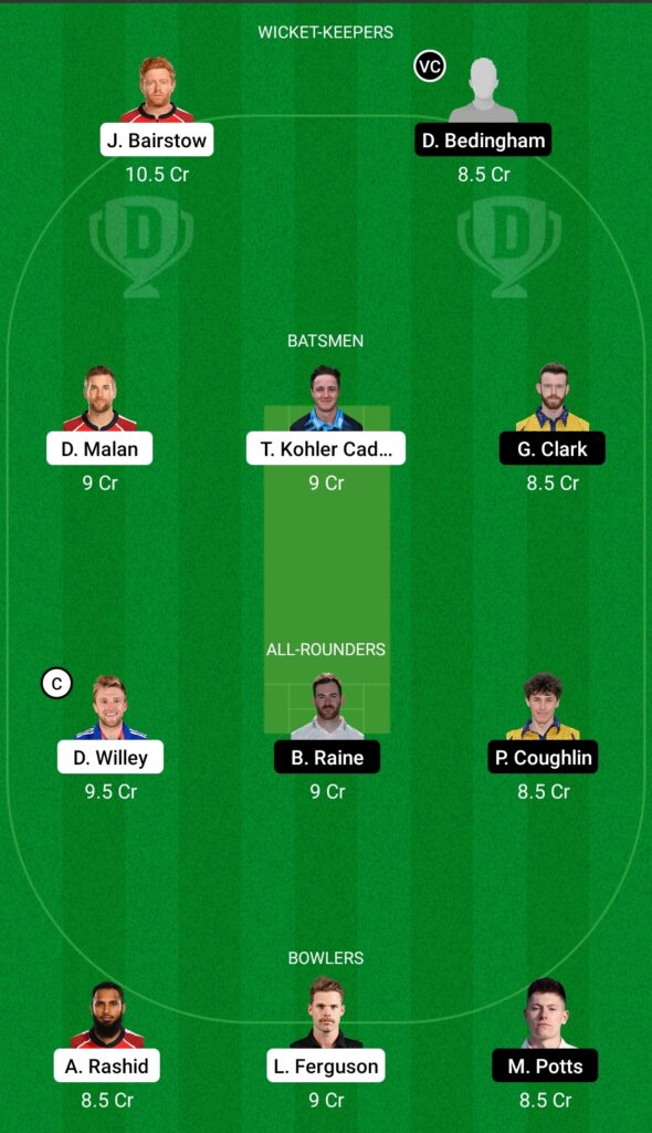 YOR vs DUR Dream11 Prediction Fantasy Cricket Tips Dream11 Team English T20 Blast
