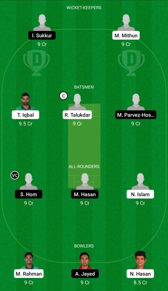 PBCC vs MSC Dream11 Prediction Fantasy Cricket Tips Dream11 Team Dhaka T20