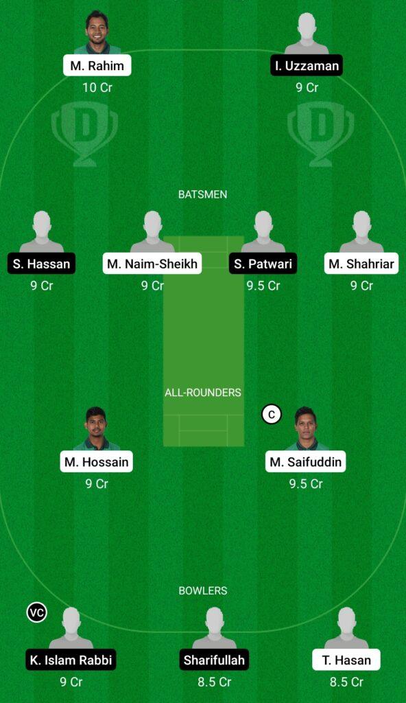 AL vs PDSC Dream11 Prediction Fantasy Cricket Tips Dream11 Team Dhaka T20