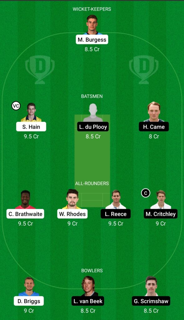 WAS vs DER Dream11 Prediction Fantasy Cricket Tips Dream11 Team English T20 Blast